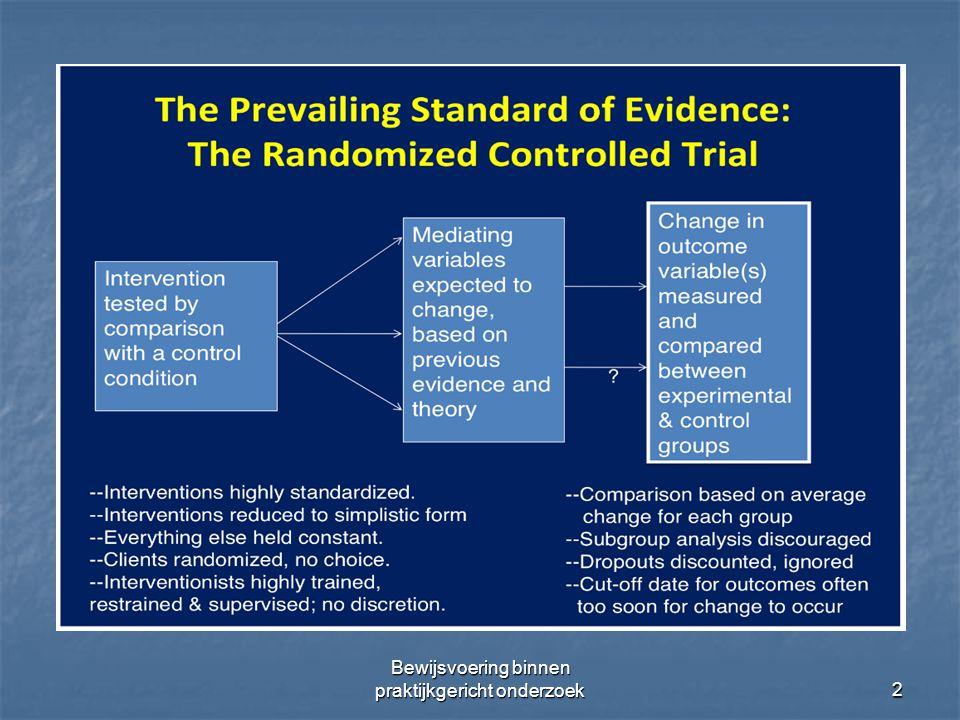 Bewijsvoering binnen praktijkgericht onderzoek