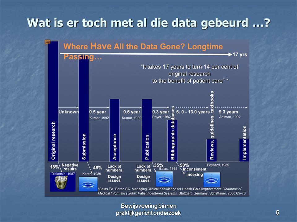Wat is er toch met al die data gebeurd …