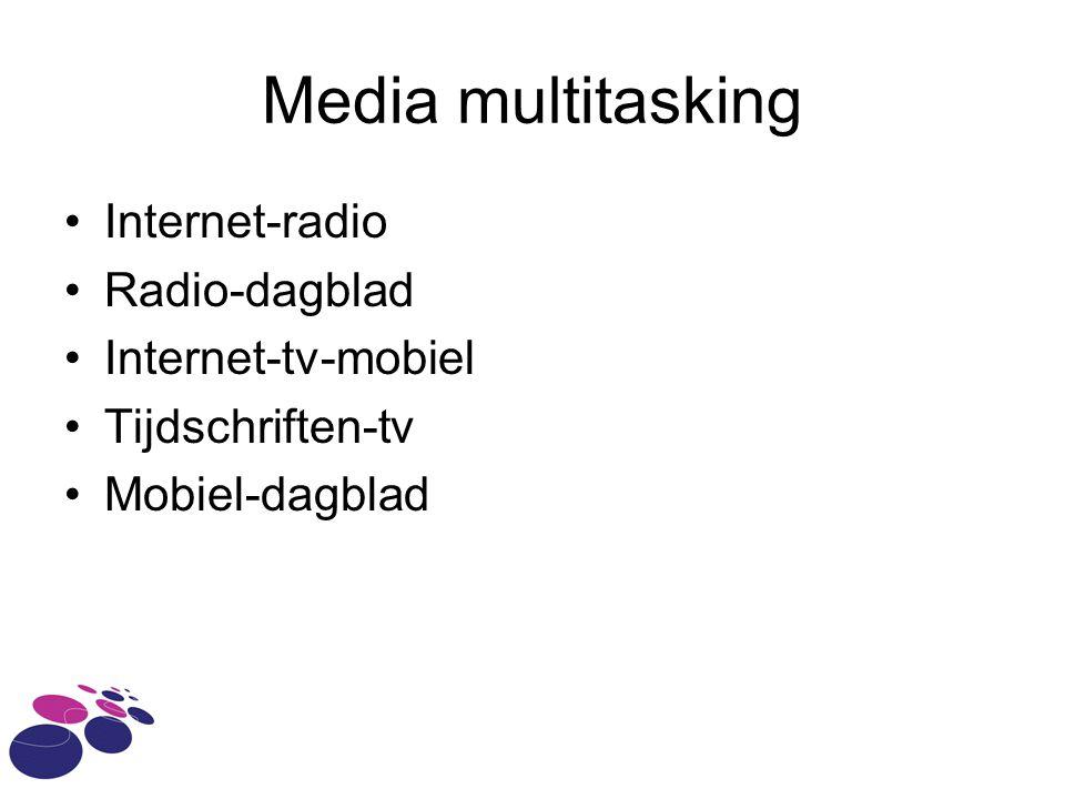 Media multitasking Internet-radio Radio-dagblad Internet-tv-mobiel