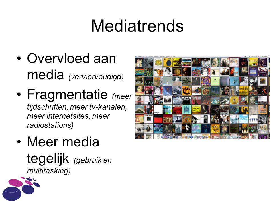 Mediatrends Overvloed aan media (verviervoudigd)