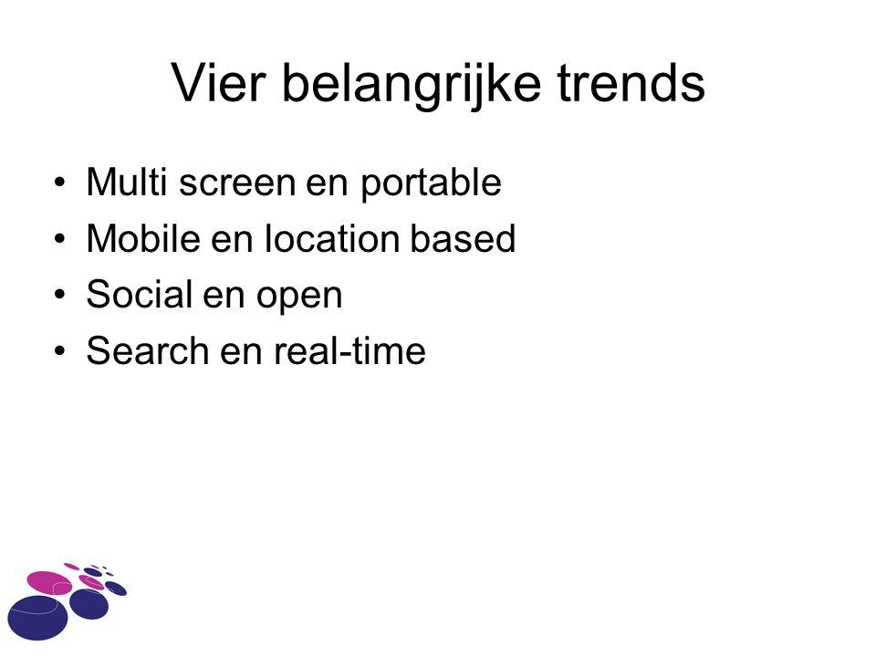 Vier belangrijke trends