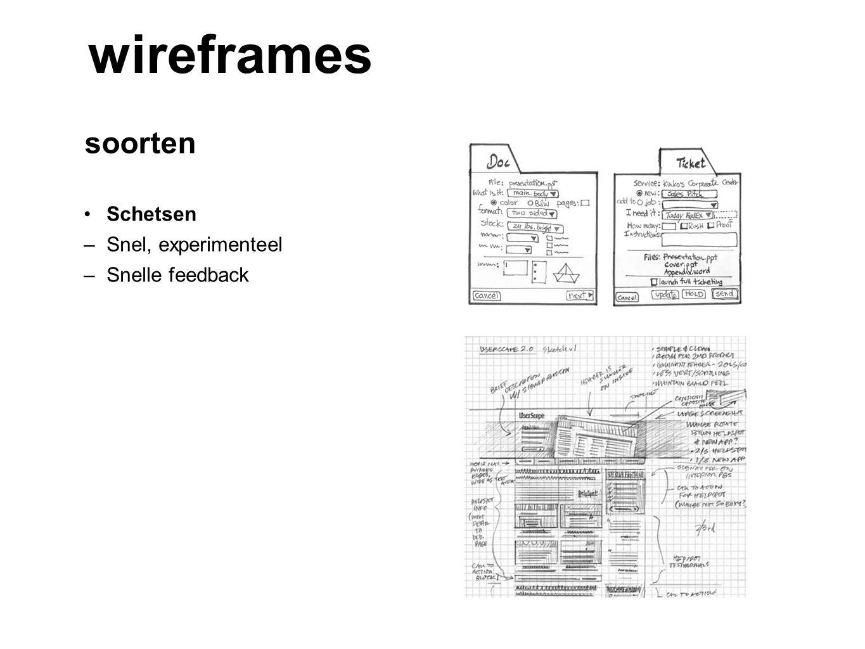 wireframes soorten Schetsen Snel, experimenteel Snelle feedback