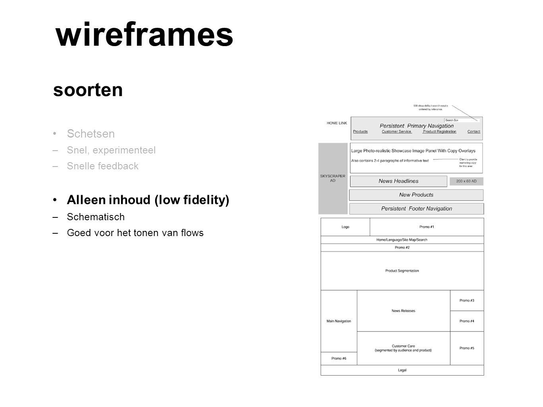 wireframes soorten Alleen inhoud (low fidelity) Schetsen