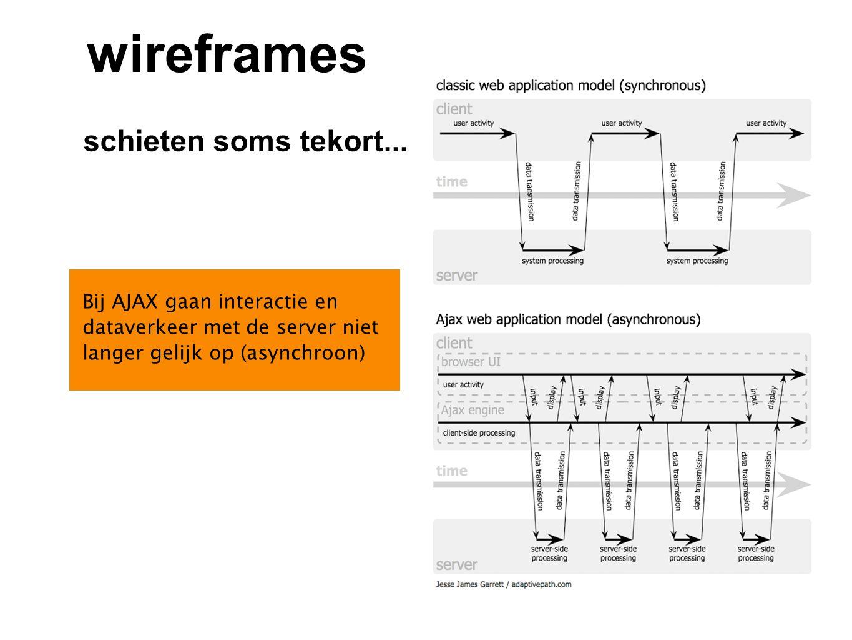 wireframes schieten soms tekort... Bij AJAX gaan interactie en
