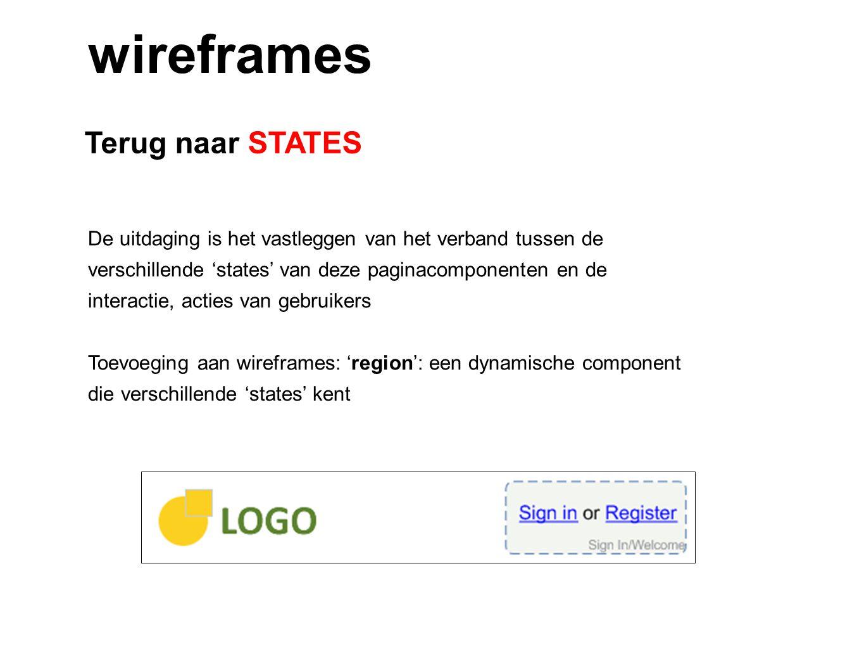 wireframes Terug naar STATES