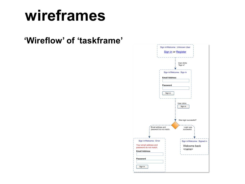 wireframes 'Wireflow' of 'taskframe'