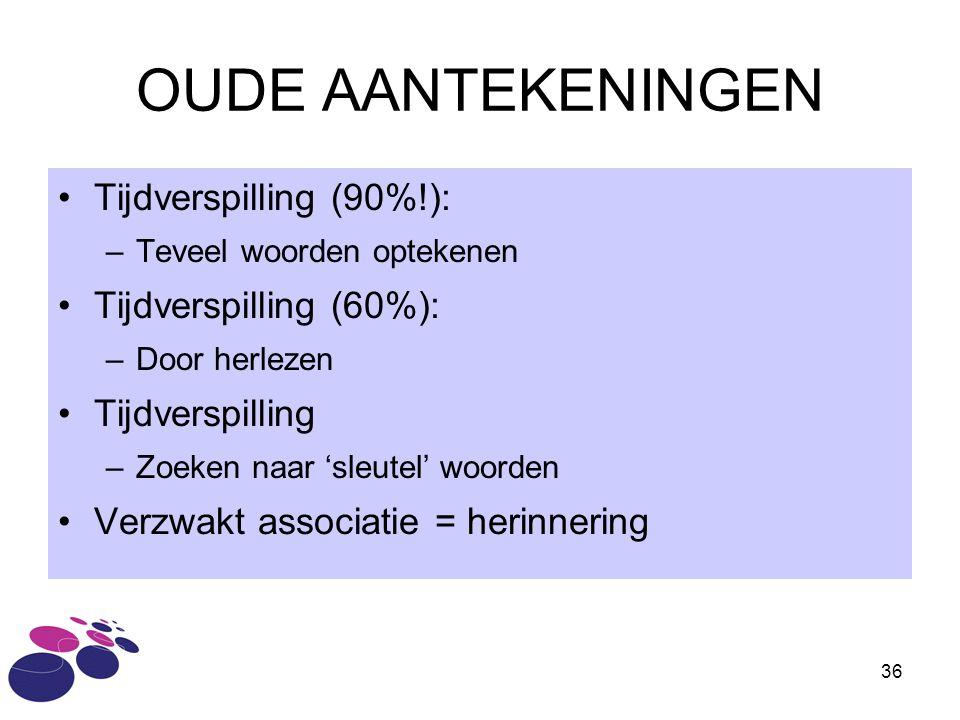 OUDE AANTEKENINGEN Tijdverspilling (90%!): Tijdverspilling (60%):