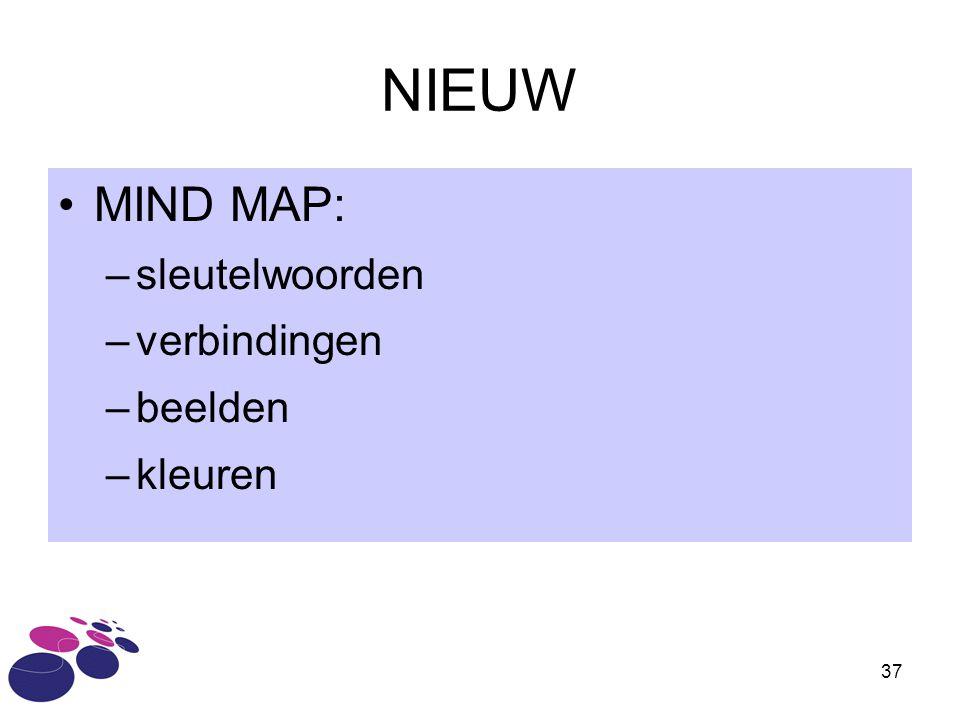 NIEUW MIND MAP: sleutelwoorden verbindingen beelden kleuren