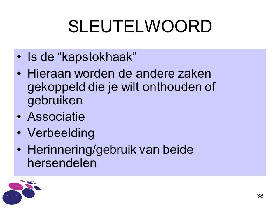 SLEUTELWOORD Is de kapstokhaak