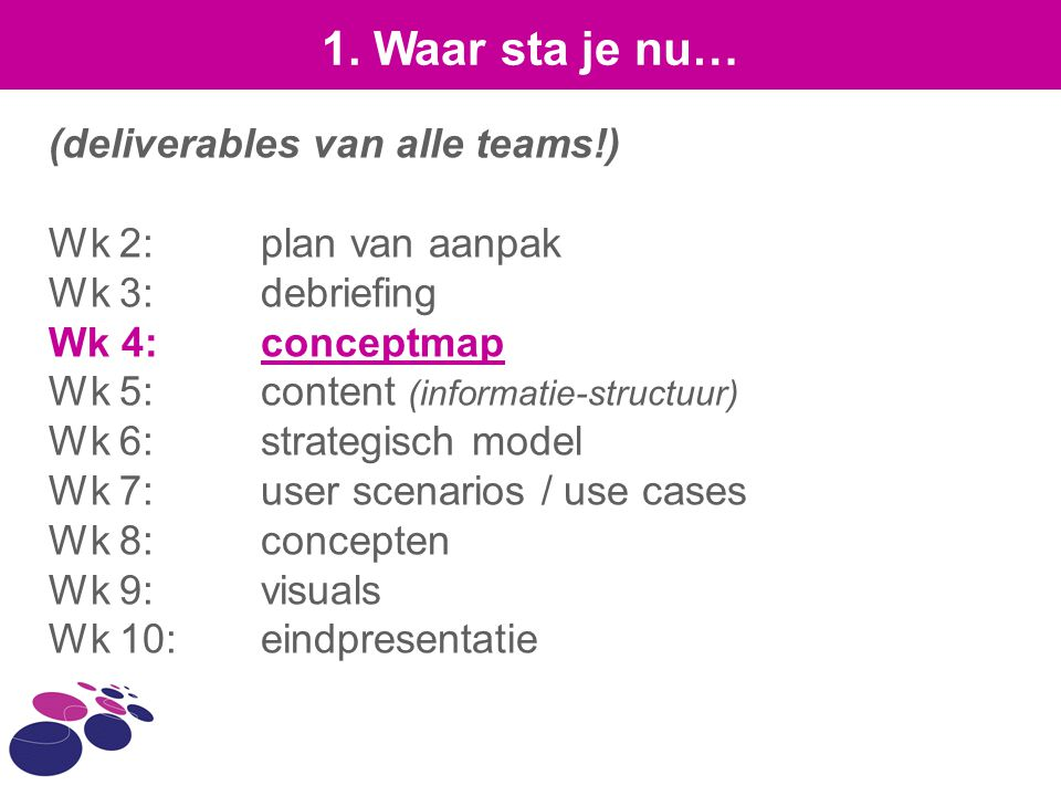 1. Waar sta je nu… (deliverables van alle teams!)