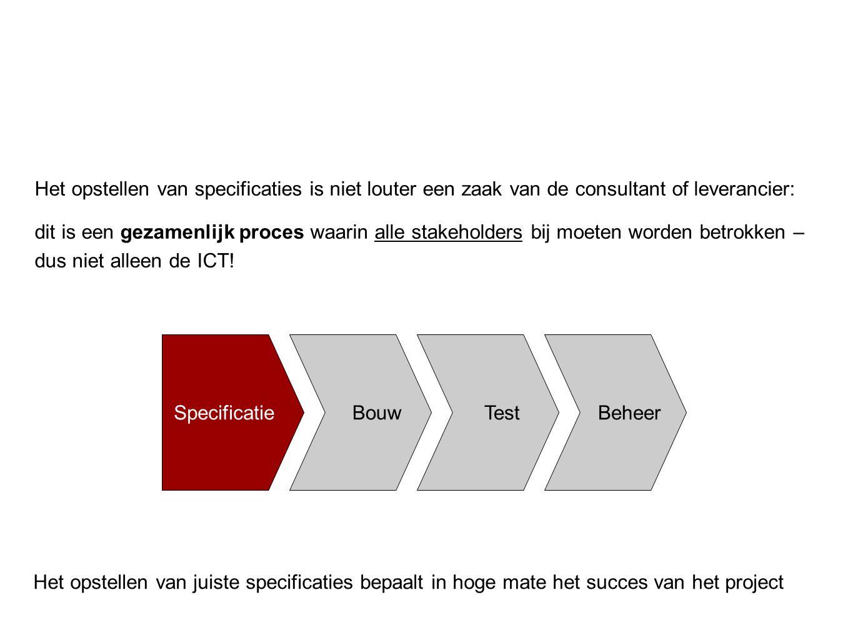 Introductie Het opstellen van specificaties is niet louter een zaak van de consultant of leverancier:
