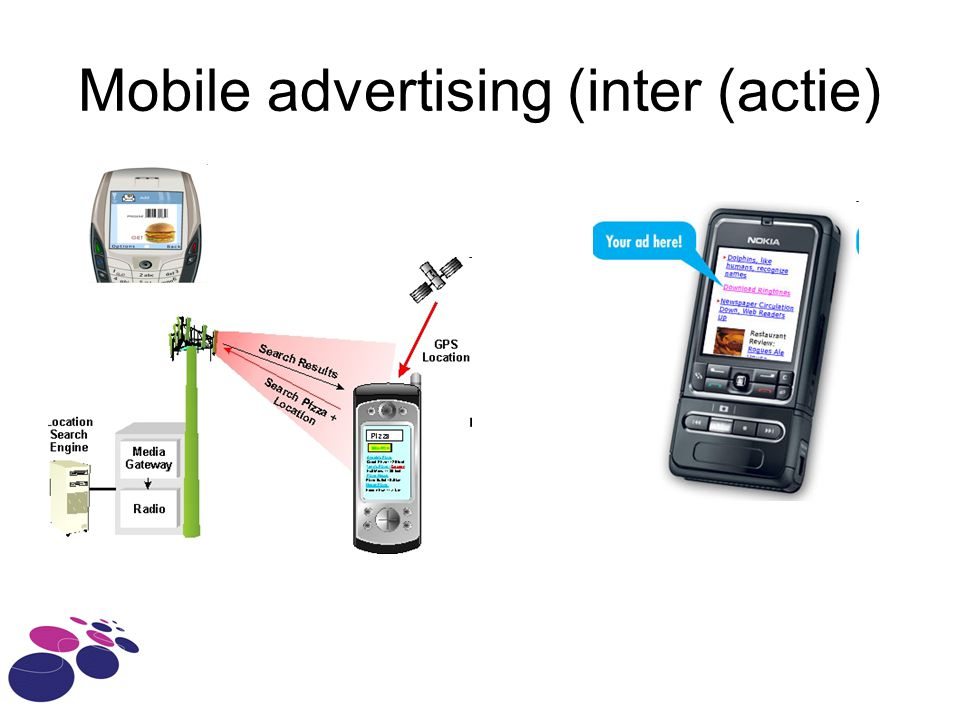 Mobile advertising (inter (actie)