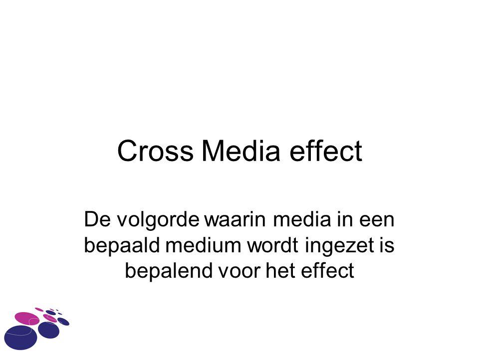 Cross Media effect De volgorde waarin media in een bepaald medium wordt ingezet is bepalend voor het effect.