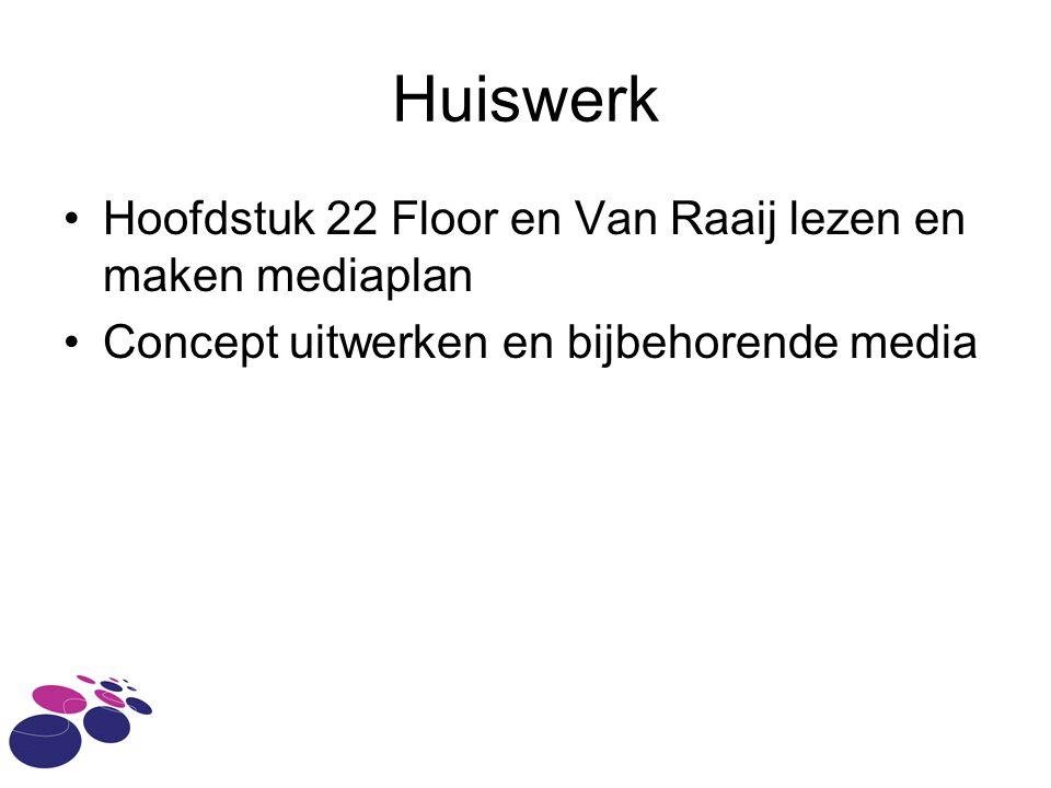Huiswerk Hoofdstuk 22 Floor en Van Raaij lezen en maken mediaplan