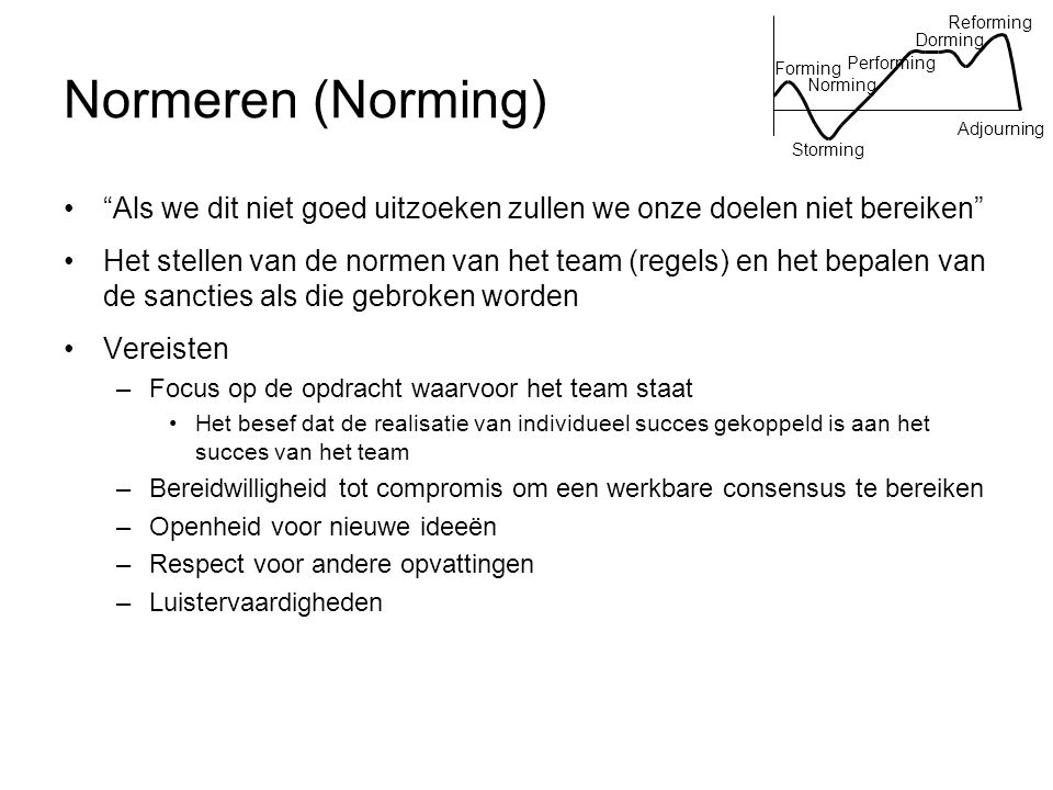 Forming Storming. Norming. Performing. Dorming. Reforming. Adjourning. Normeren (Norming)