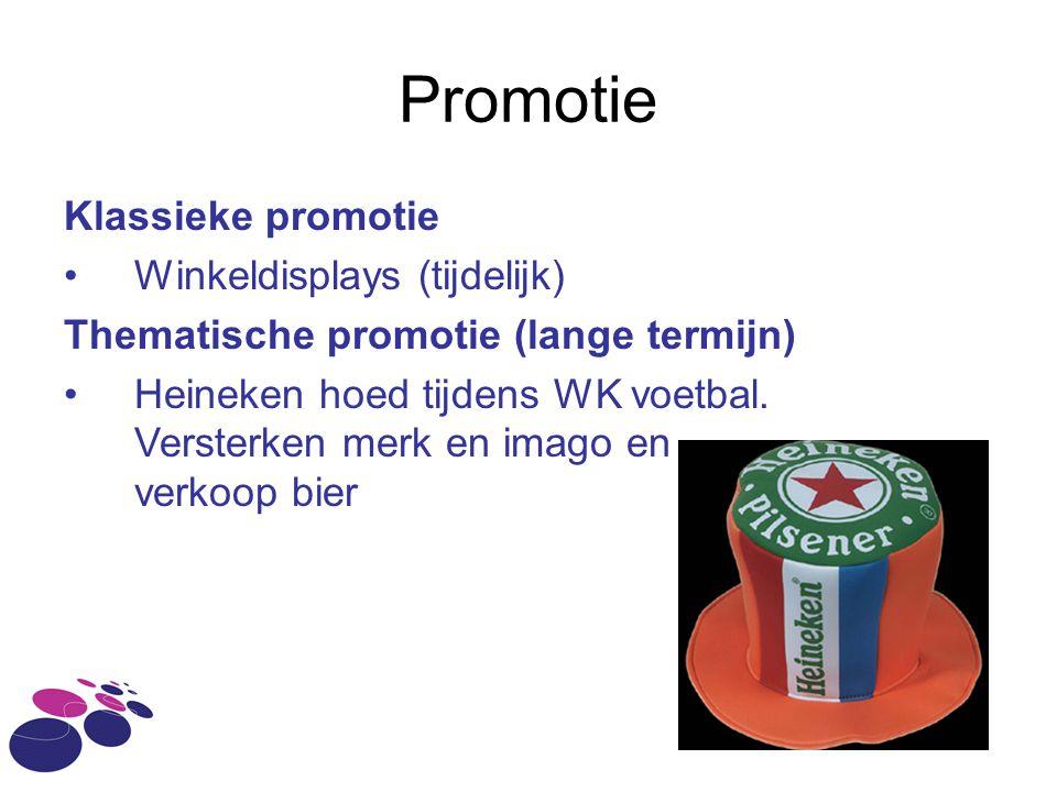 Promotie Klassieke promotie Winkeldisplays (tijdelijk)