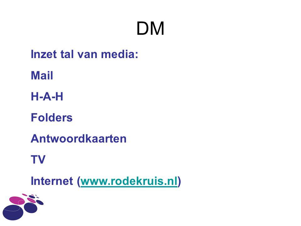 DM Inzet tal van media: Mail H-A-H Folders Antwoordkaarten TV