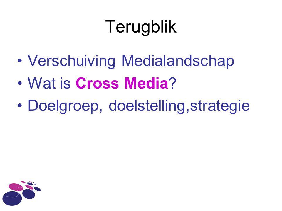 Terugblik Verschuiving Medialandschap Wat is Cross Media