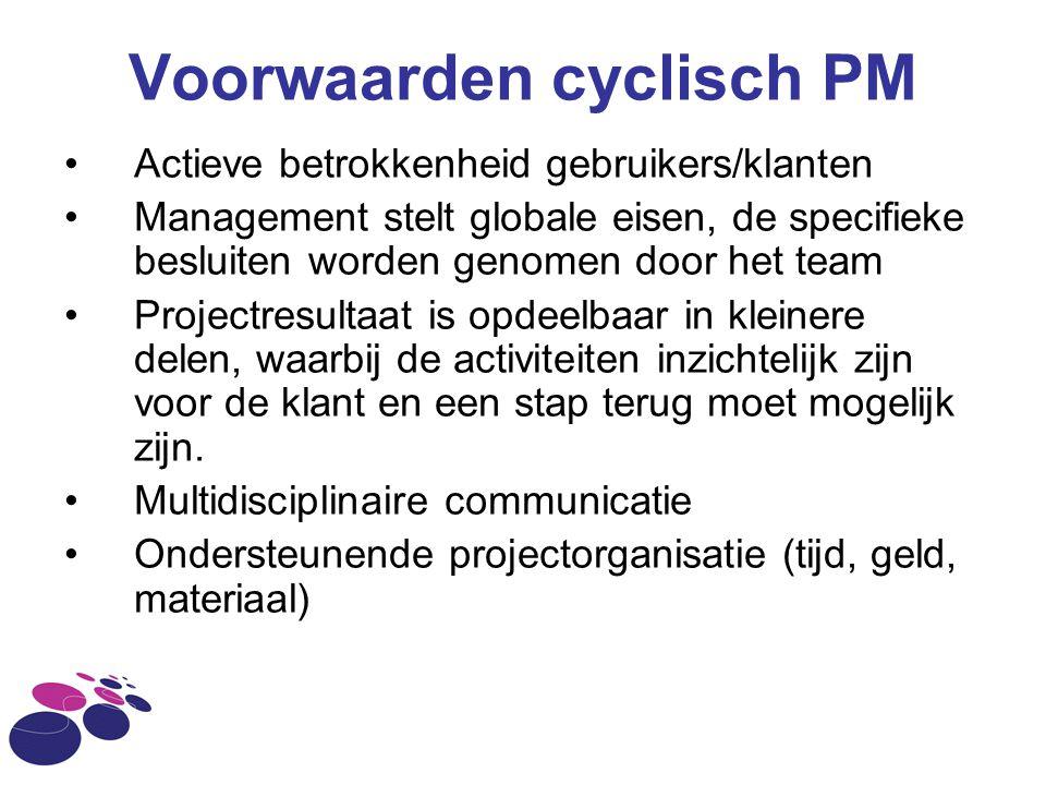Voorwaarden cyclisch PM