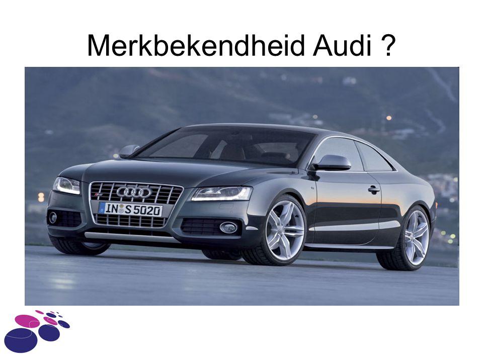 Merkbekendheid Audi