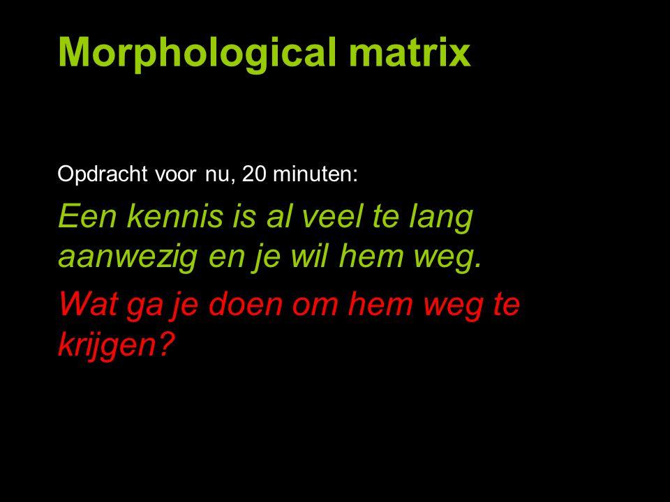 Morphological matrix Opdracht voor nu, 20 minuten: Een kennis is al veel te lang aanwezig en je wil hem weg.