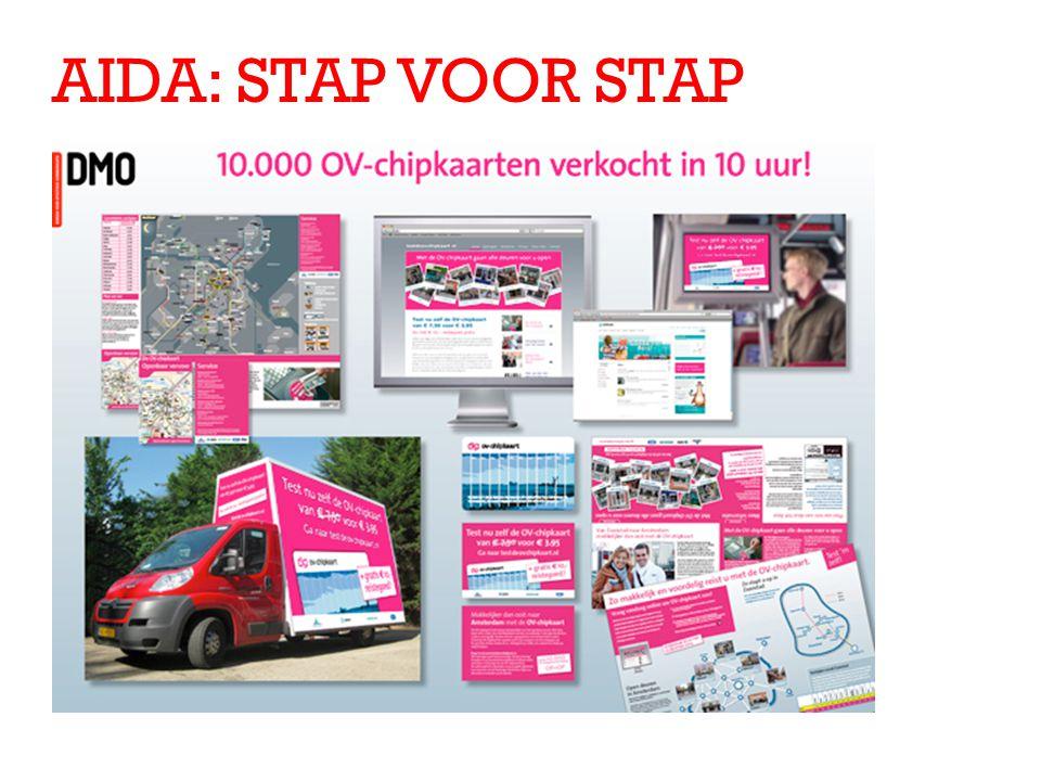 AIDA: STAP VOOR STAP (COMPLEX)