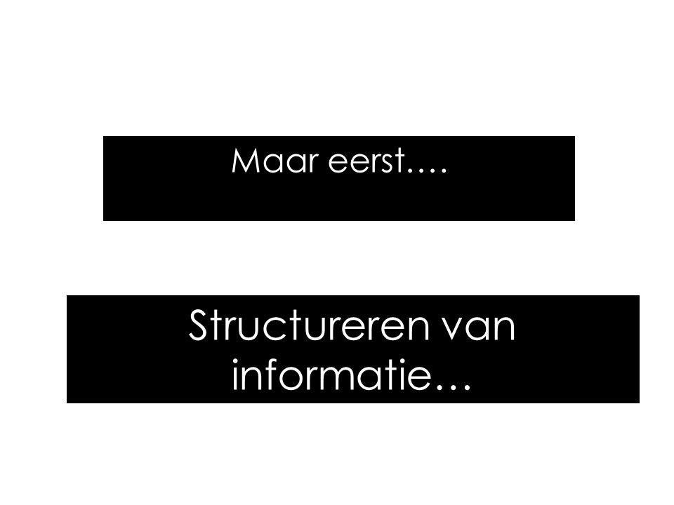 Structureren van informatie…