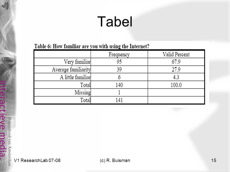 Tabel V1 ResearchLab 07-08 (c) R. Buisman
