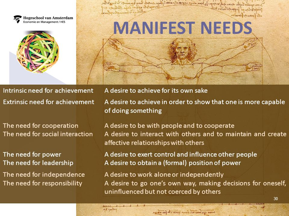 MANIFEST NEEDS Intrinsic need for achievement A desire to achieve for its own sake.