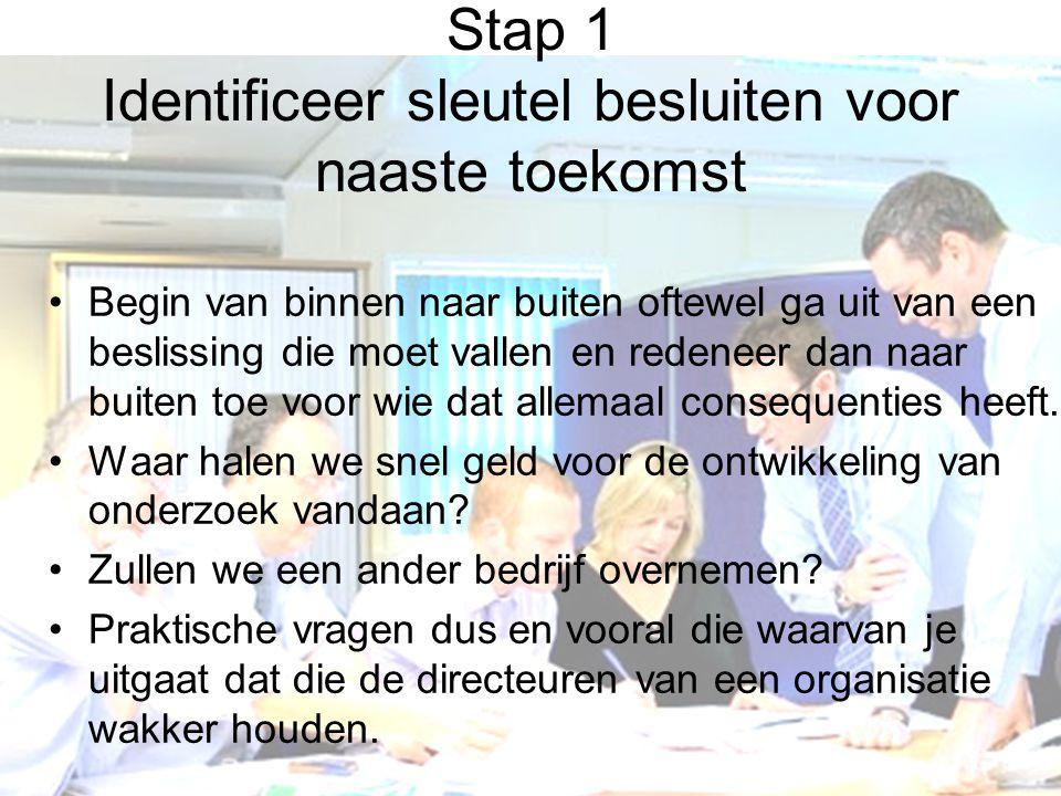 Stap 1 Identificeer sleutel besluiten voor naaste toekomst