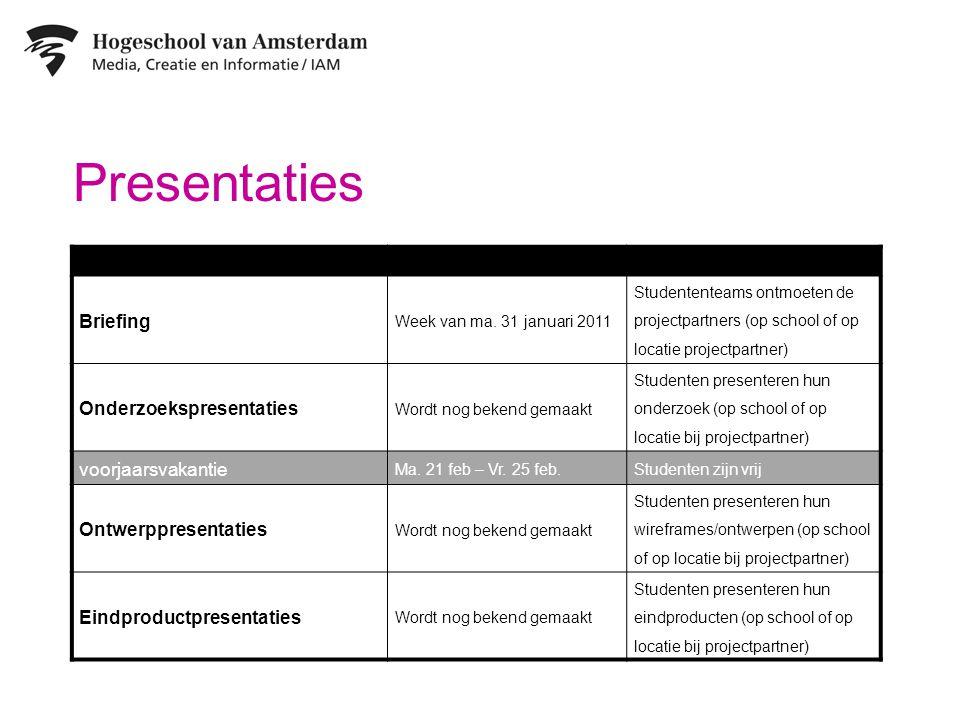 Presentaties Briefing Onderzoekspresentaties voorjaarsvakantie