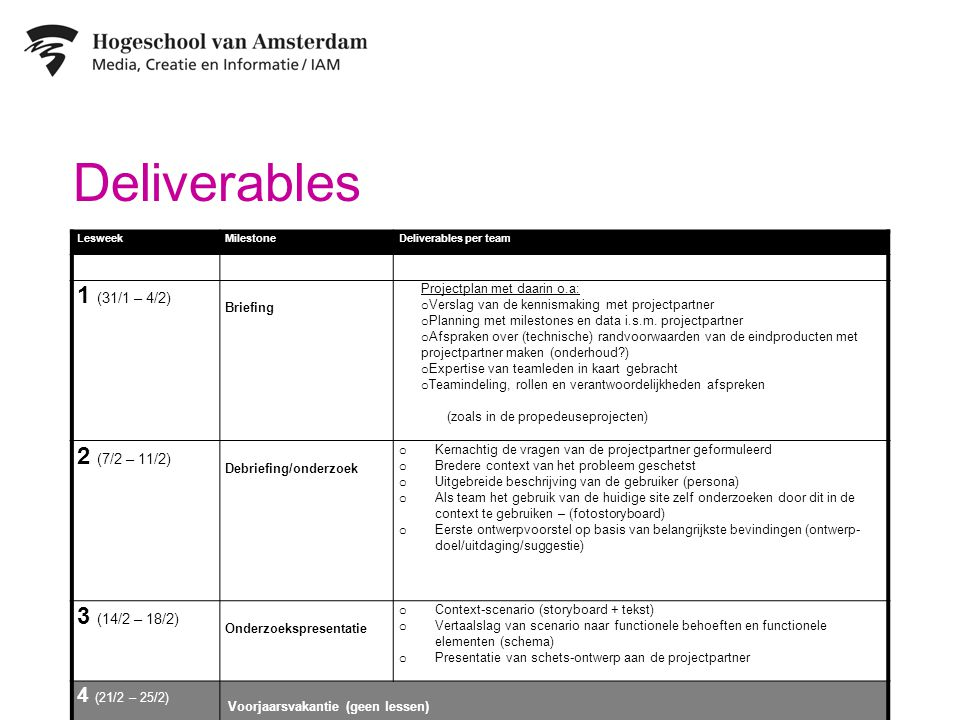 Deliverables 1 (31/1 – 4/2) 2 (7/2 – 11/2) 3 (14/2 – 18/2)