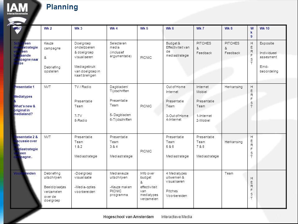 Planning Wat Wk 2 Wk 3 Wk 4 Wk 5 Wk 6 Wk 7 Wk 8 Wk 9 Wk 10