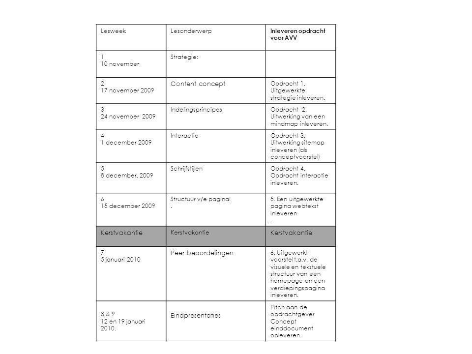 Content concept Kerstvakantie Peer beoordelingen Eindpresentaties