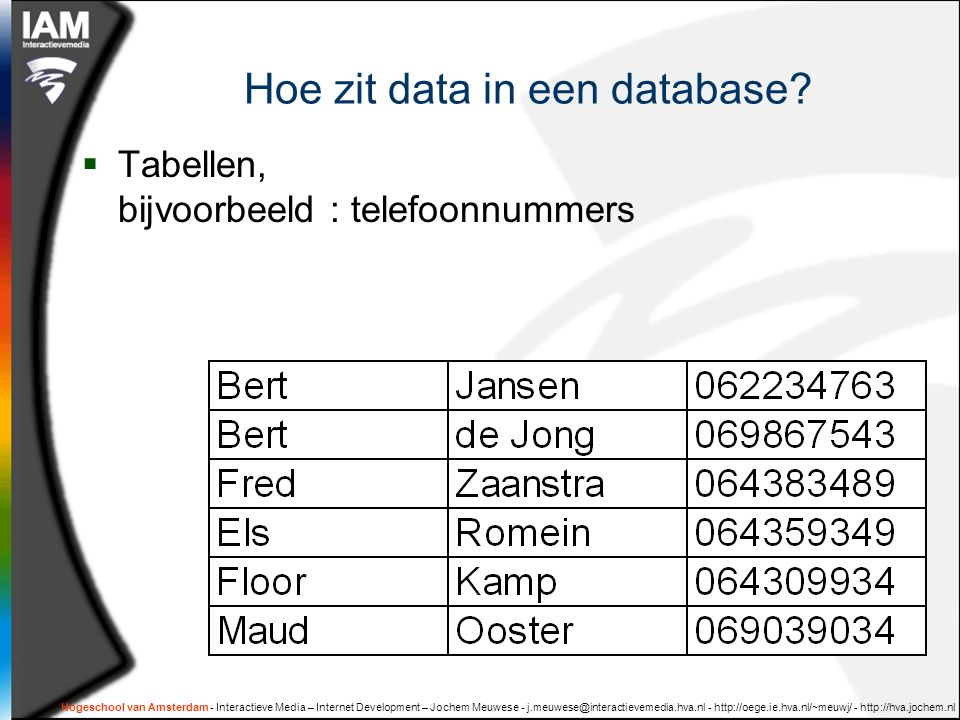 Hoe zit data in een database