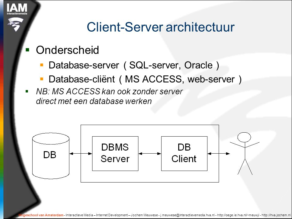 Client-Server architectuur