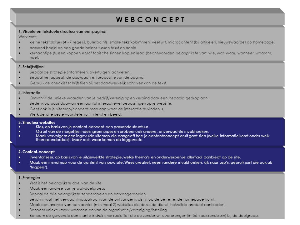 W E B C O N C E P T 6. Visuele en tekstuele structuur van een pagina: