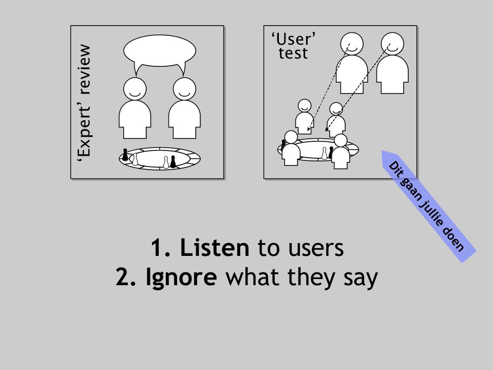 1. Listen to users 2. Ignore what they say 'User' test 'Expert' review