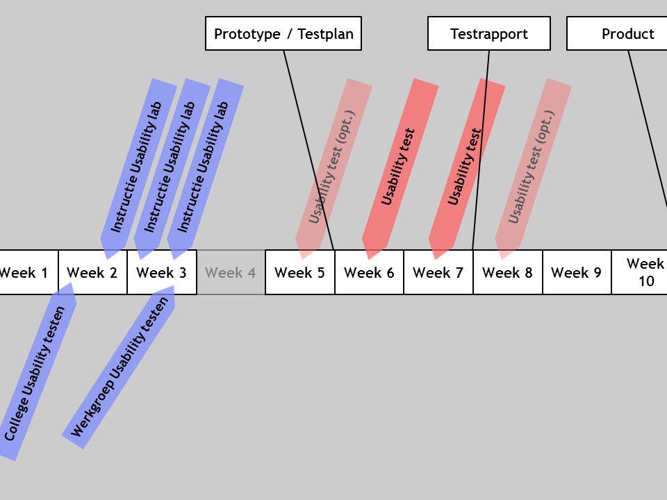 Prototype / Testplan Testrapport Product Week 1 Week 2 Week 3 Week 4