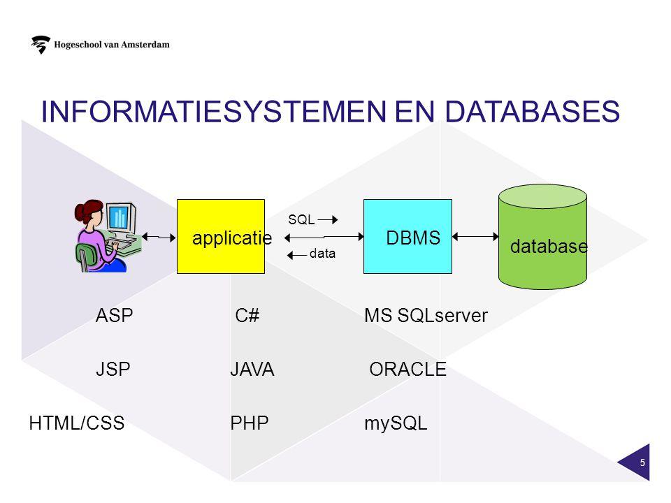 Informatiesystemen en databases