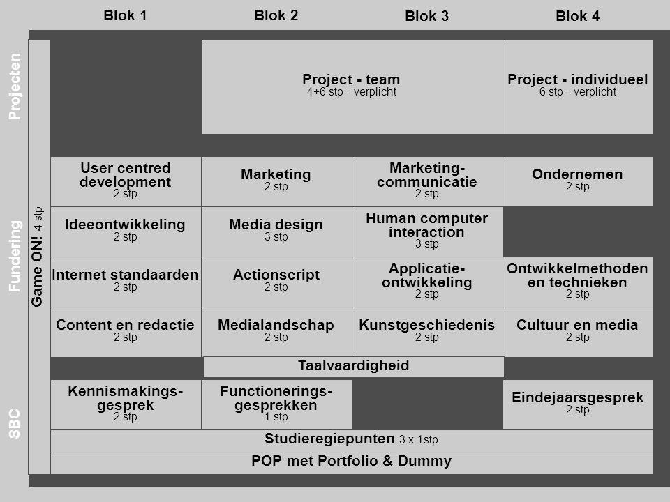 Marketing-communicatie POP met Portfolio & Dummy