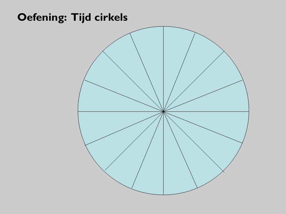 Oefening: Tijd cirkels