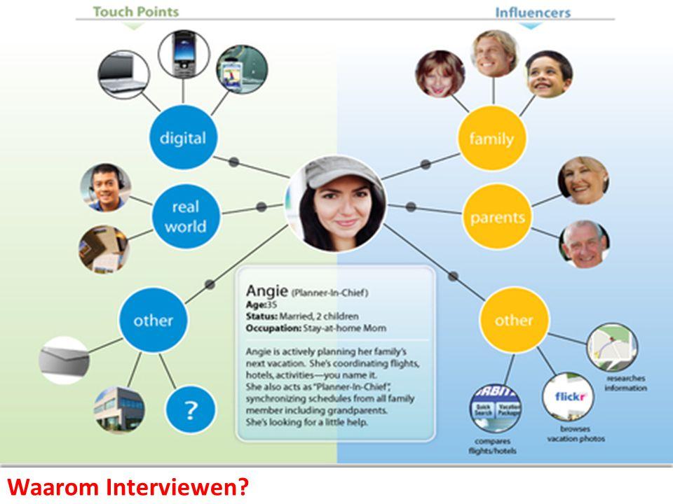 Waarom Interviewen