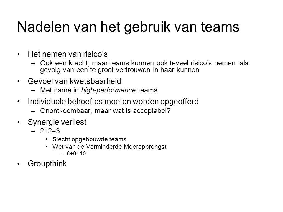 Nadelen van het gebruik van teams