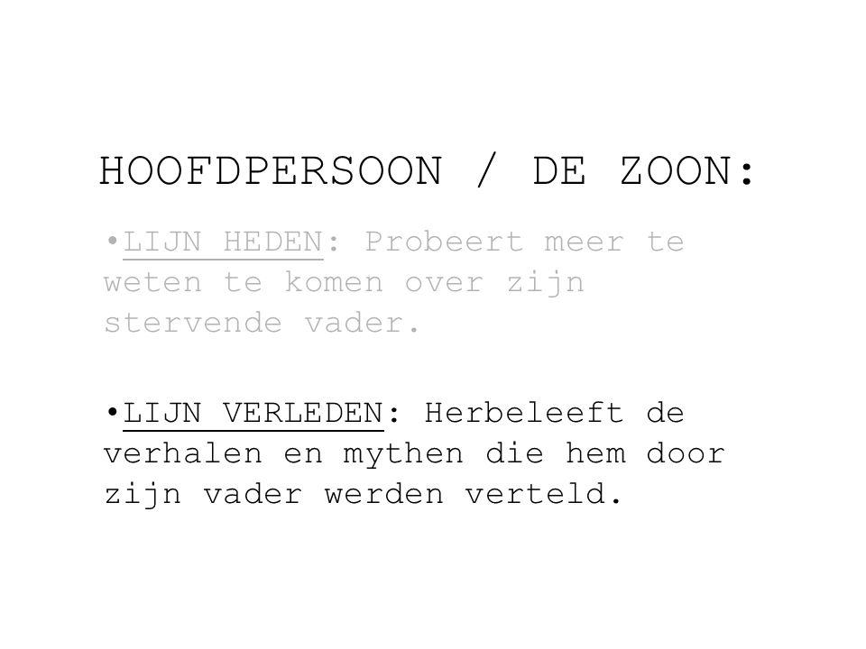 HOOFDPERSOON / DE ZOON: