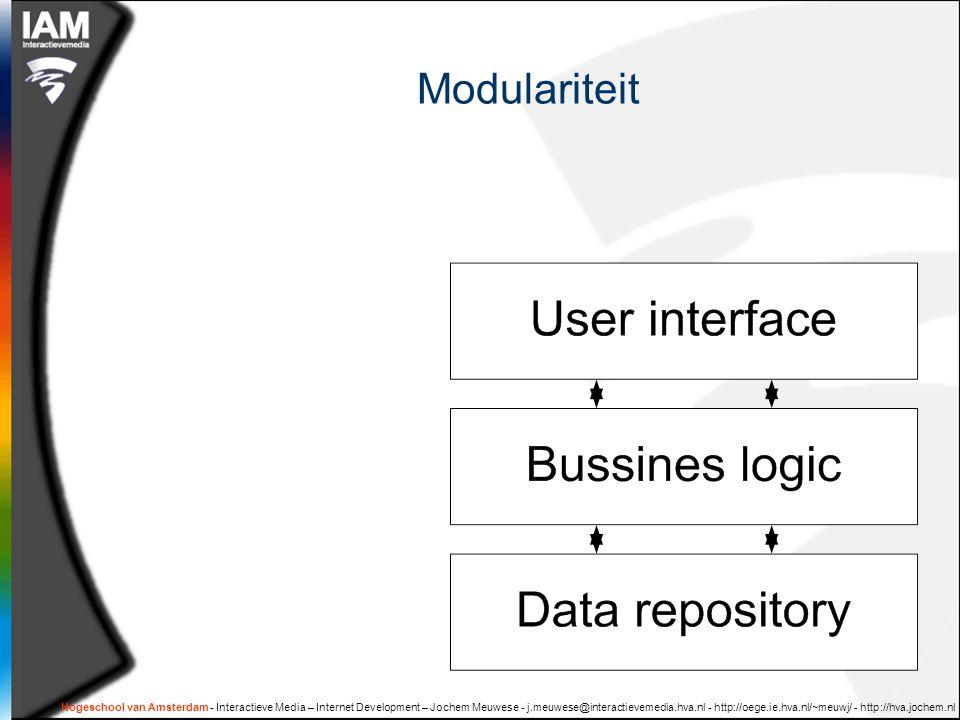 Modulariteit