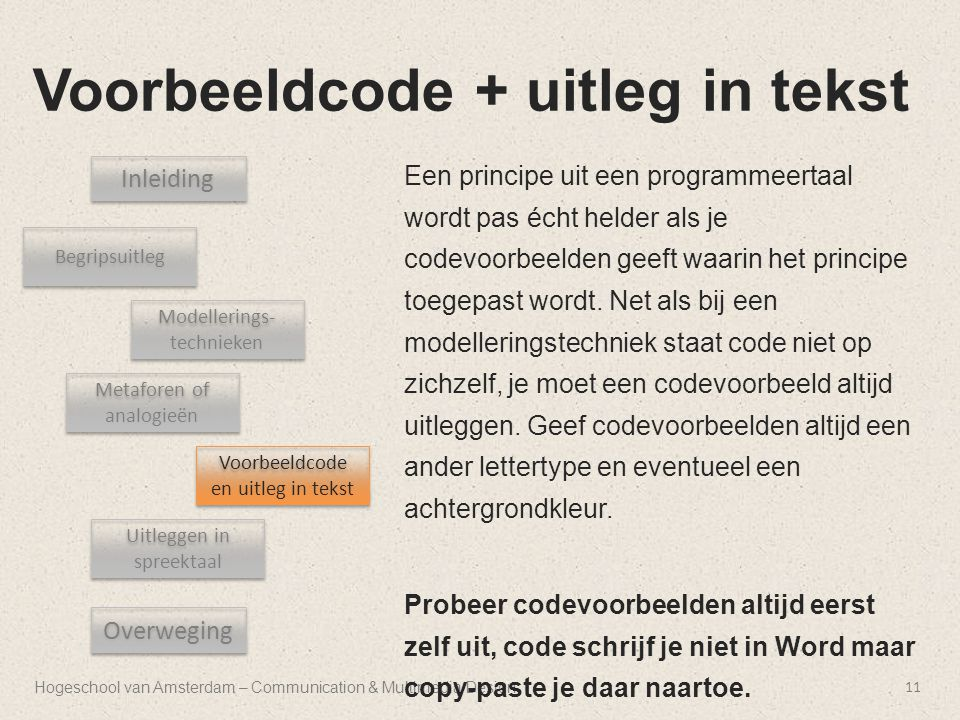 Voorbeeldcode + uitleg in tekst
