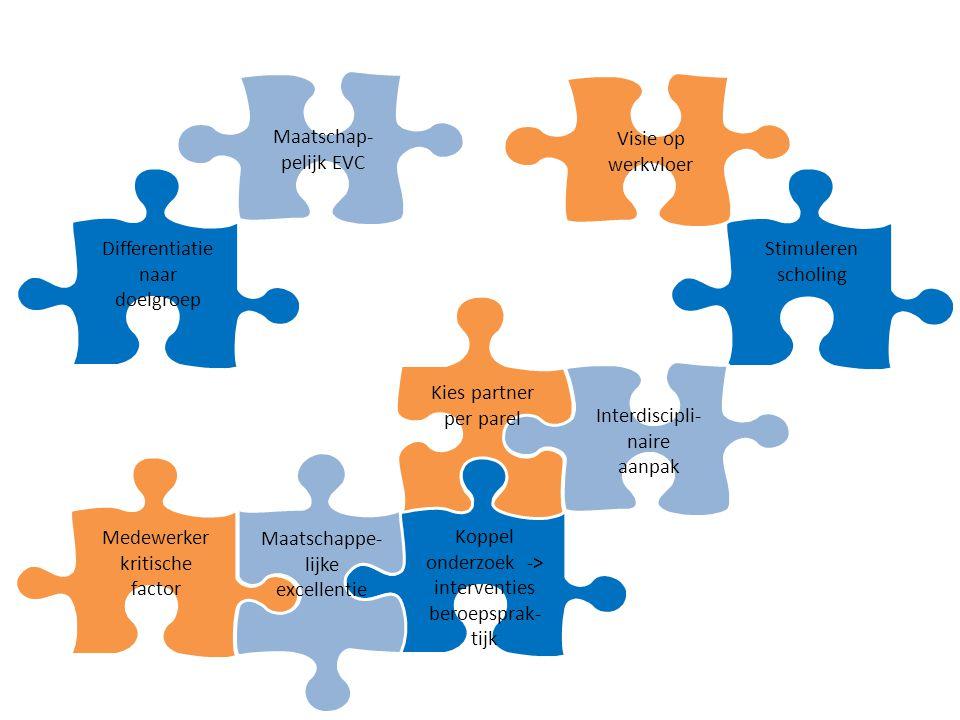 Differentiatie naar doelgroep Stimuleren scholing