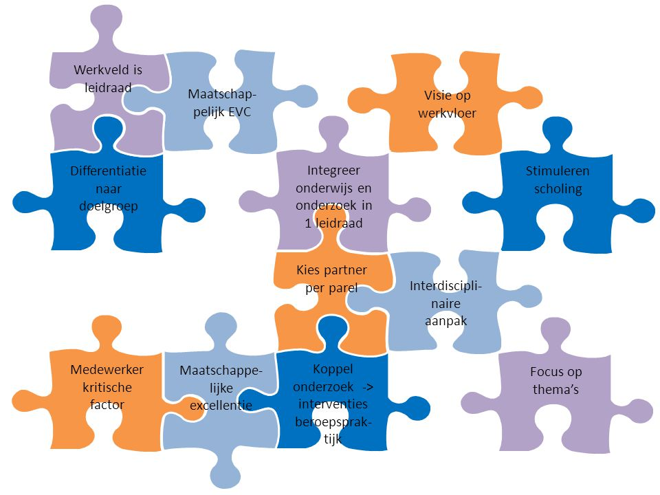 Differentiatie naar doelgroep