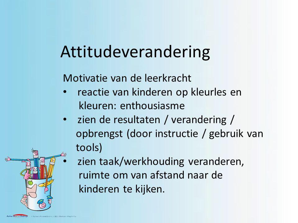 Attitudeverandering Motivatie van de leerkracht